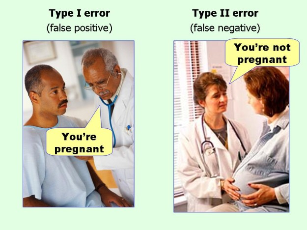 Type-I-and-II-errors1-625x468