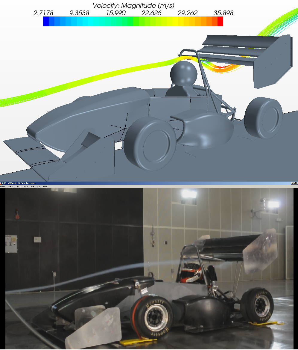 Streamlines over the driver's head