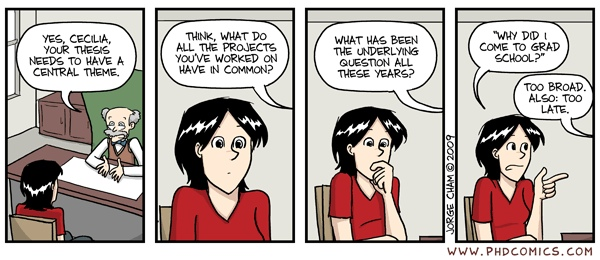 """""""The Underlying question"""" - originally published 5/1/2009 For the latest news in PHD Comics, CLICK HERE!"""