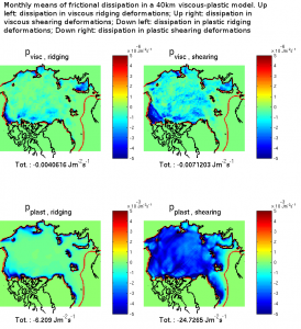 Energy dissipation in viscous-plastic sea ice models