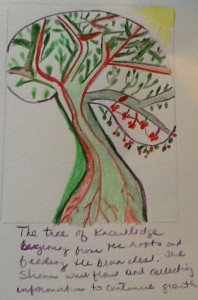 Tree of Knolwedge June 2015